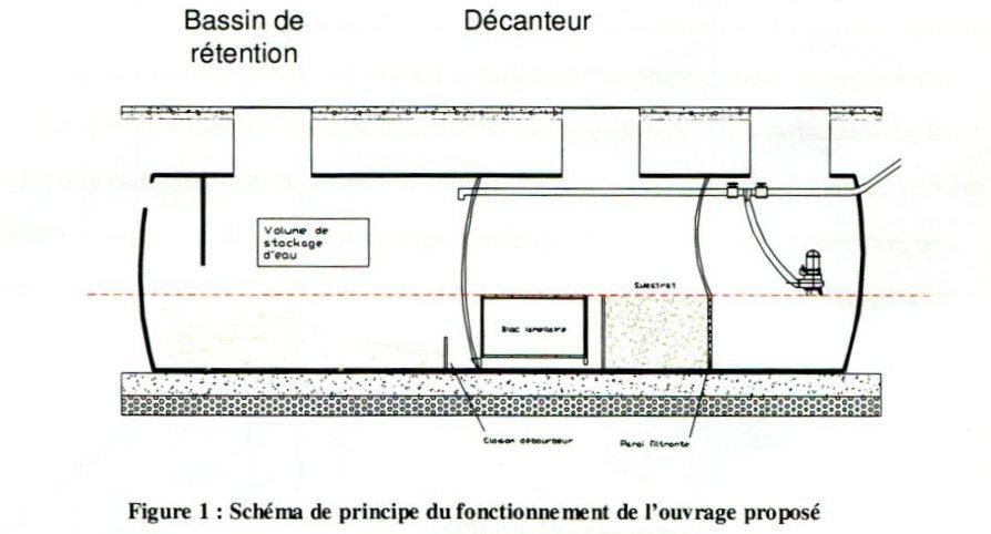 cuve carénage001